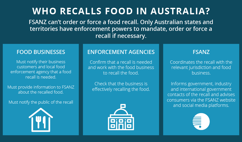 food recall banner